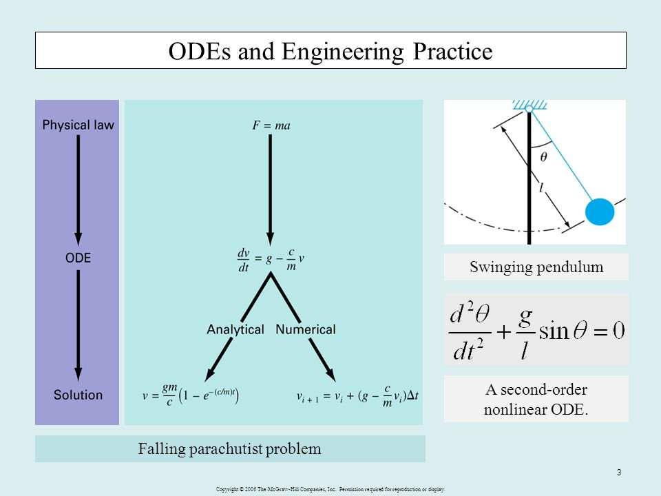 ODEs and Engineering Practice
