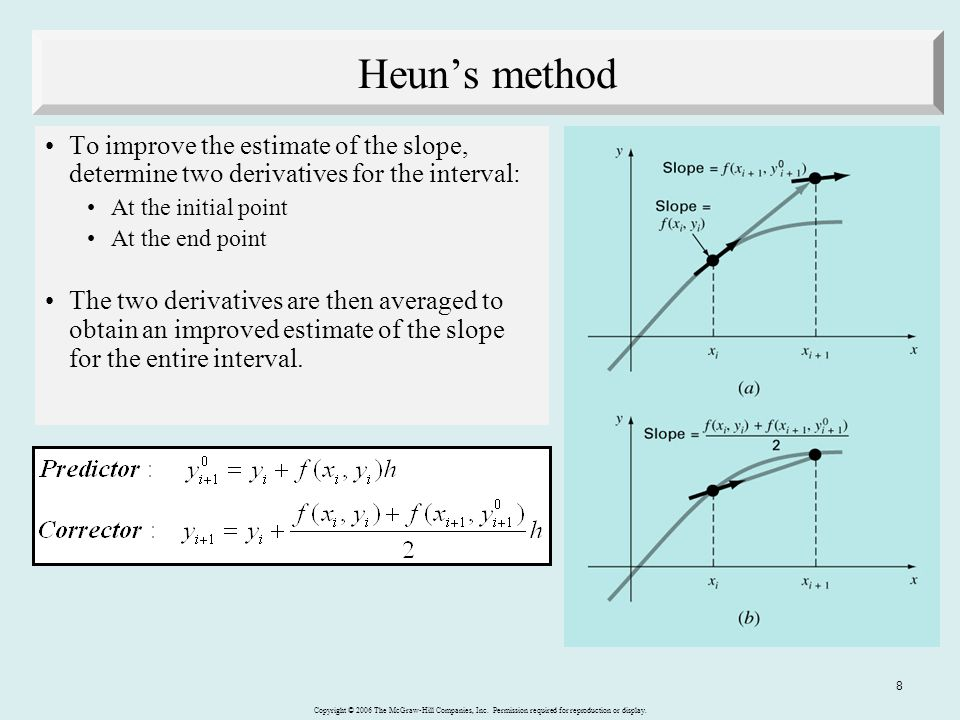 Heun's method To improve the estimate of the slope, determine two derivatives for the interval: At the initial point.
