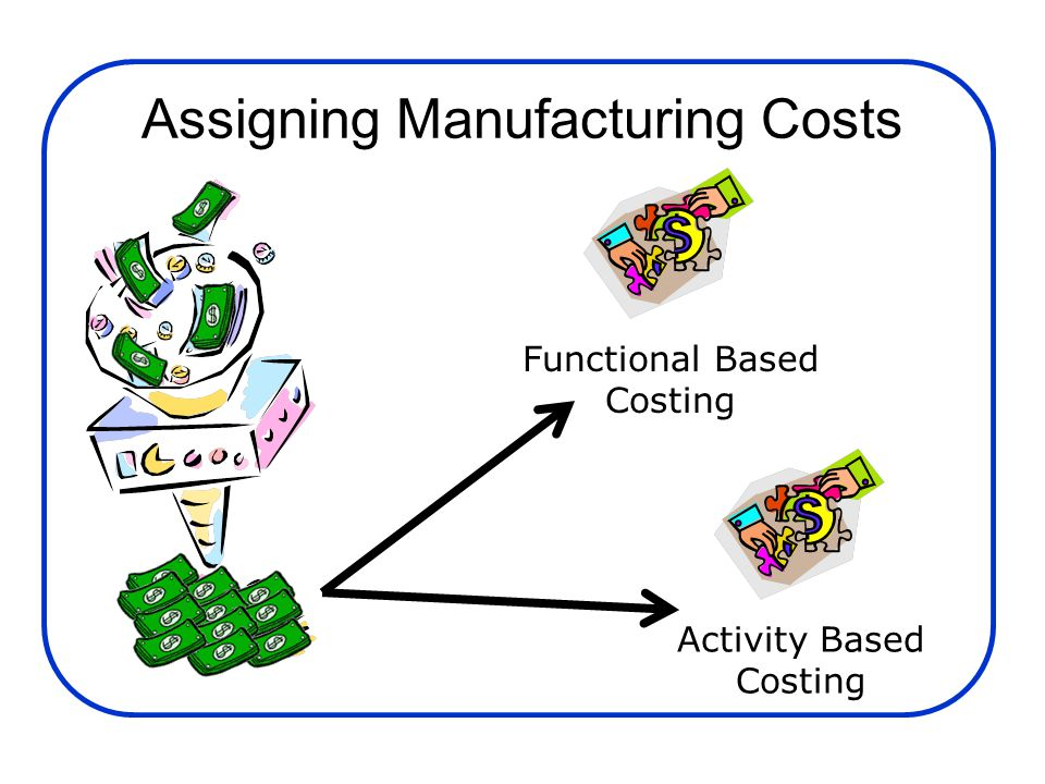Assigning Manufacturing Costs