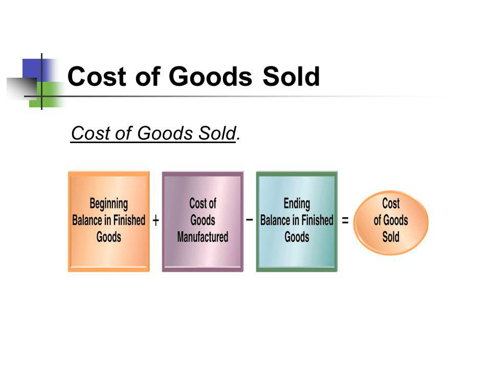 Cost of Goods Sold Cost of Goods Sold.