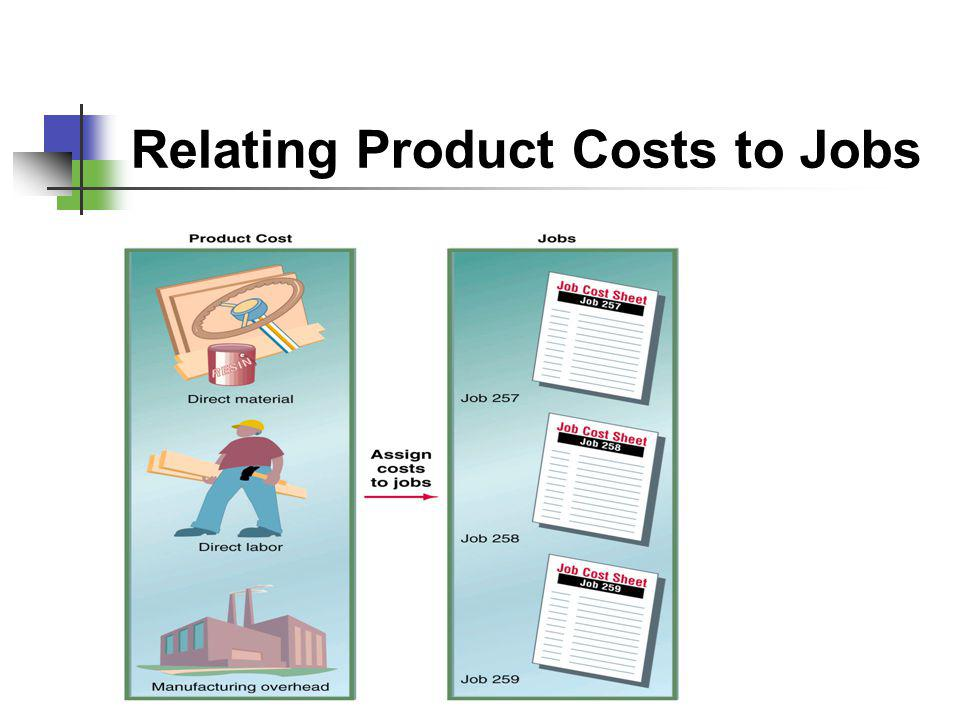 Relating Product Costs to Jobs