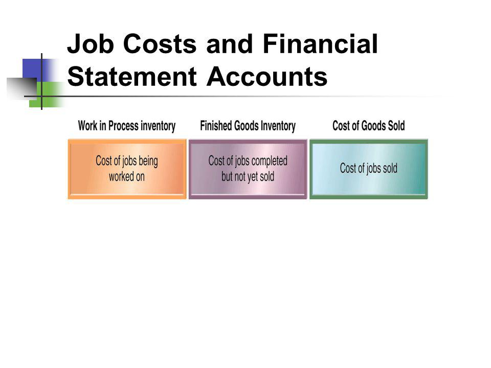 Job Costs and Financial Statement Accounts