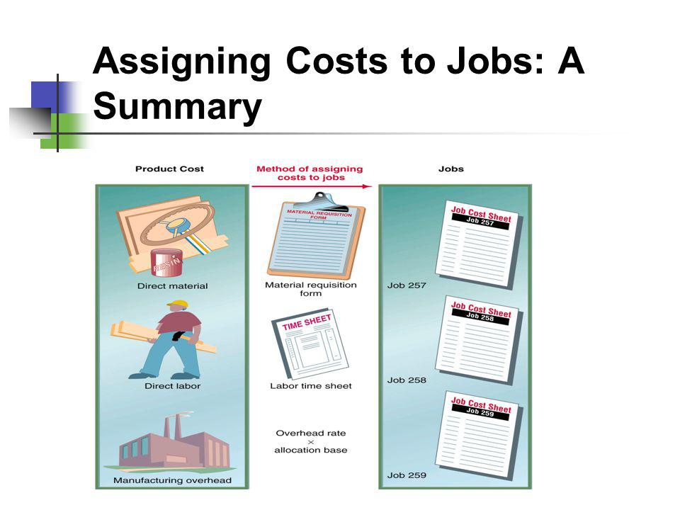 Assigning Costs to Jobs: A Summary