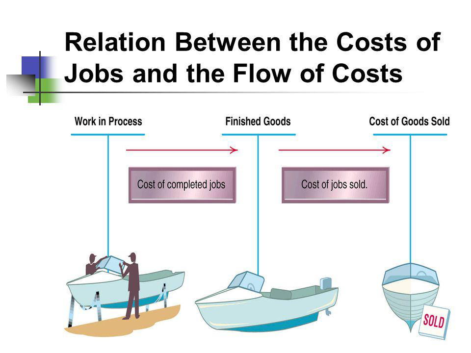 Relation Between the Costs of Jobs and the Flow of Costs