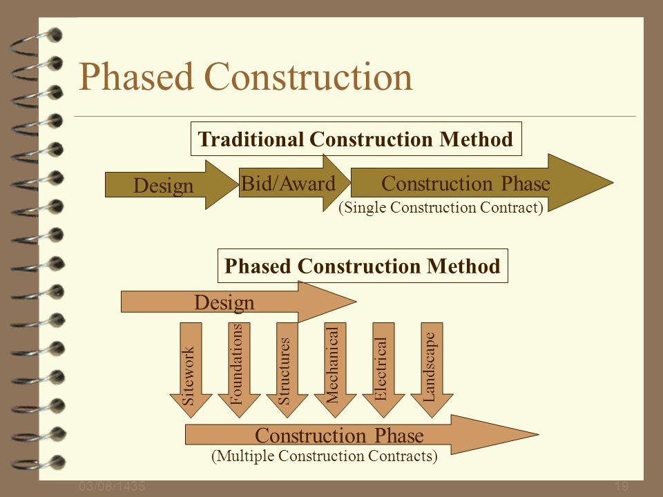 Phased Construction Traditional Construction Method Bid/Award