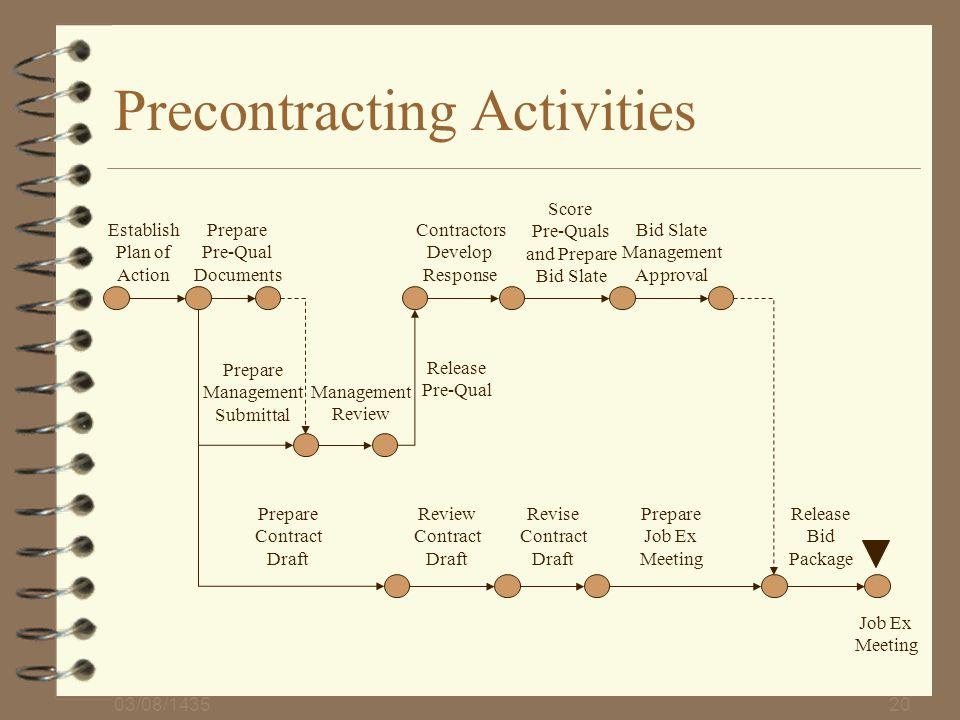 Precontracting Activities