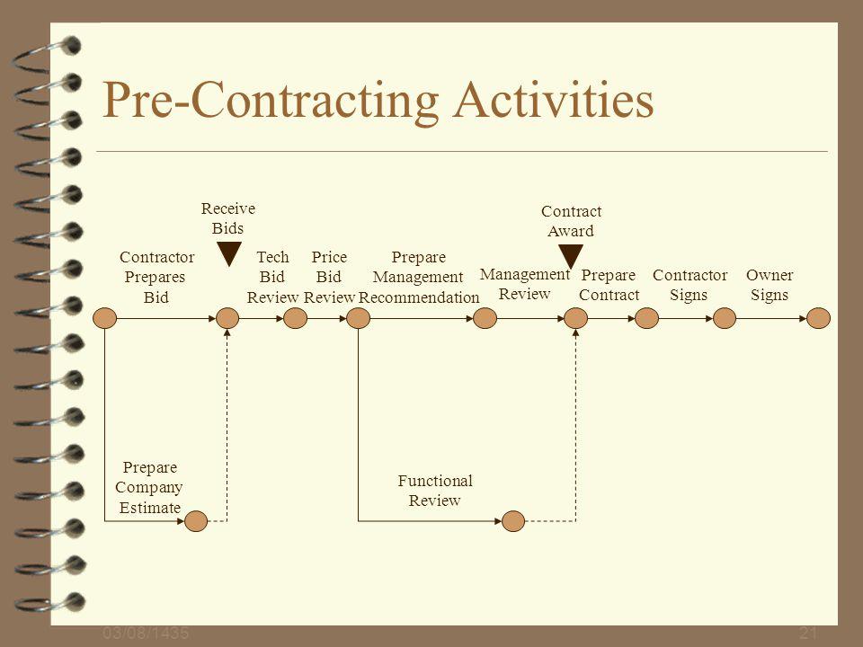 Pre-Contracting Activities
