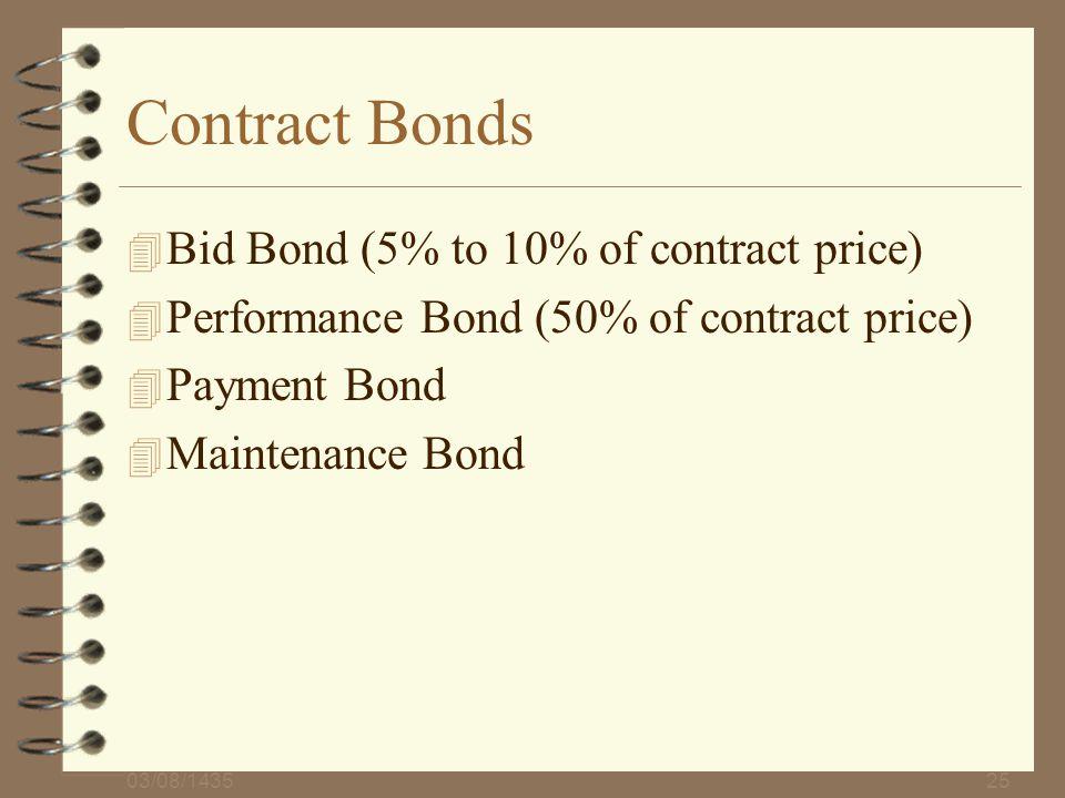 Contract Bonds Bid Bond (5% to 10% of contract price)