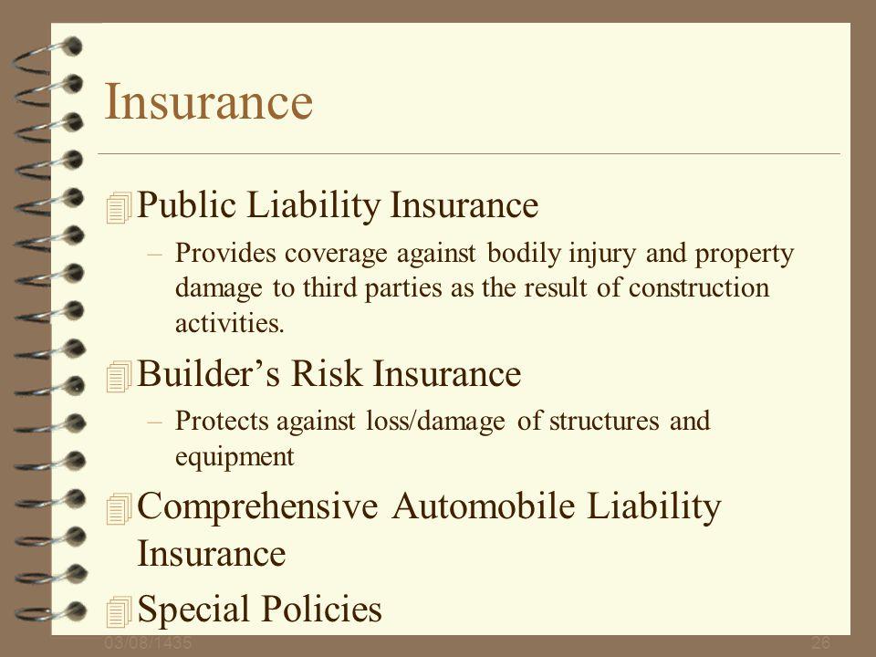 Insurance Public Liability Insurance Builder's Risk Insurance