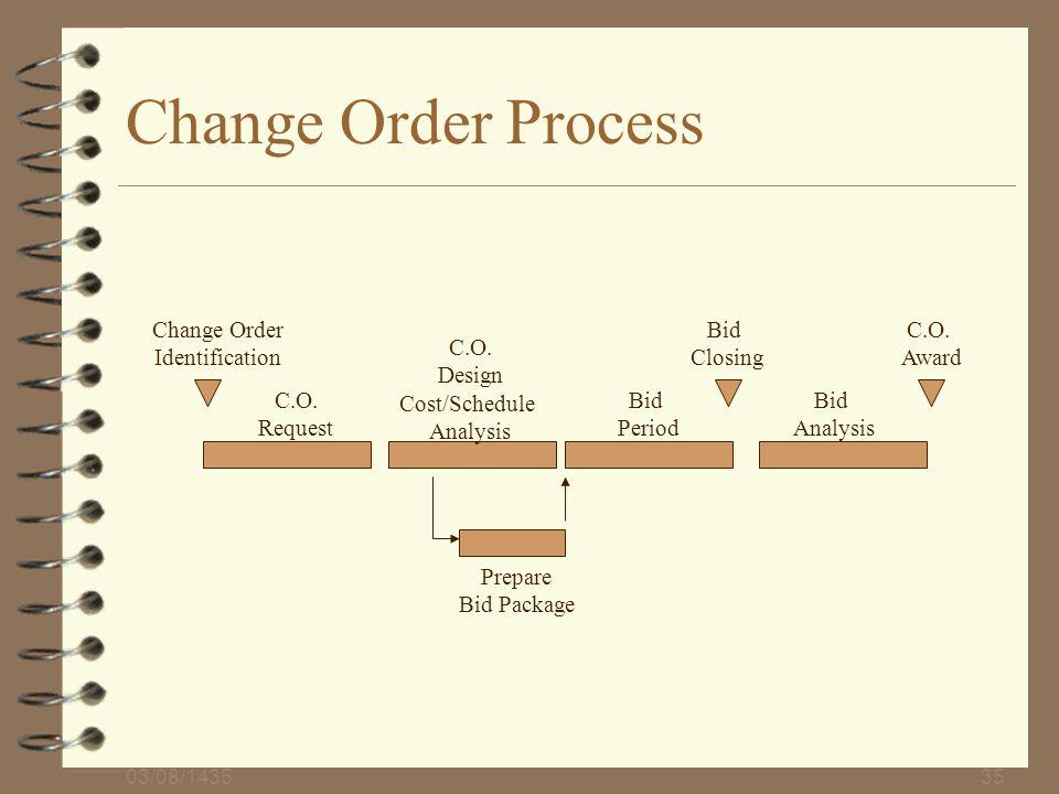 Change Order Process Change Order Identification Bid Closing C.O.