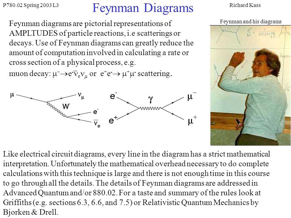 Feynman diagrams feynman diagrams are pictorial representations of feynman diagrams feynman diagrams are pictorial representations of ccuart Choice Image
