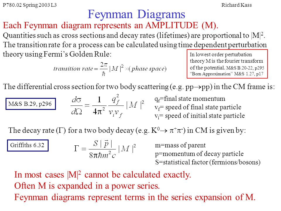 Feynman diagrams feynman diagrams are pictorial representations of 2 feynman ccuart Choice Image