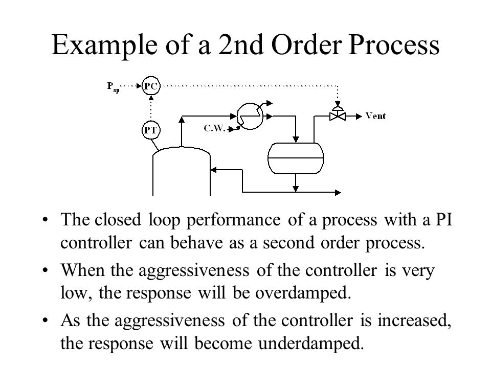 Example of a 2nd Order Process
