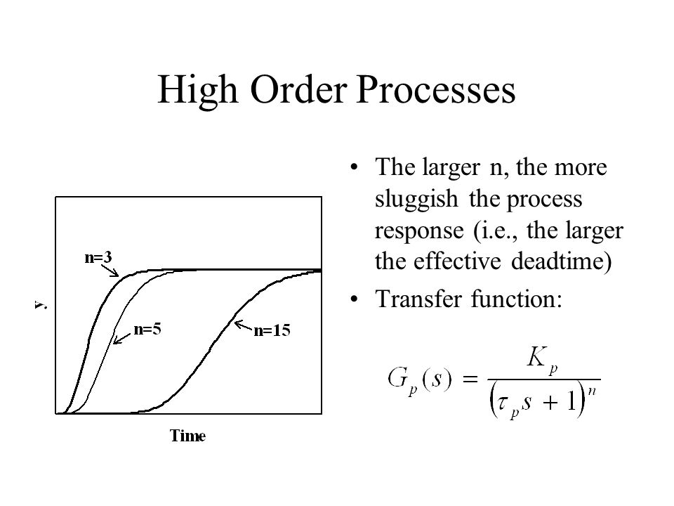 High Order Processes The larger n, the more sluggish the process response (i.e., the larger the effective deadtime)