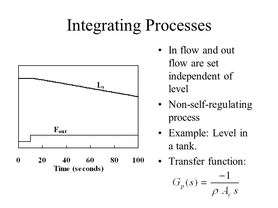 Integrating Processes