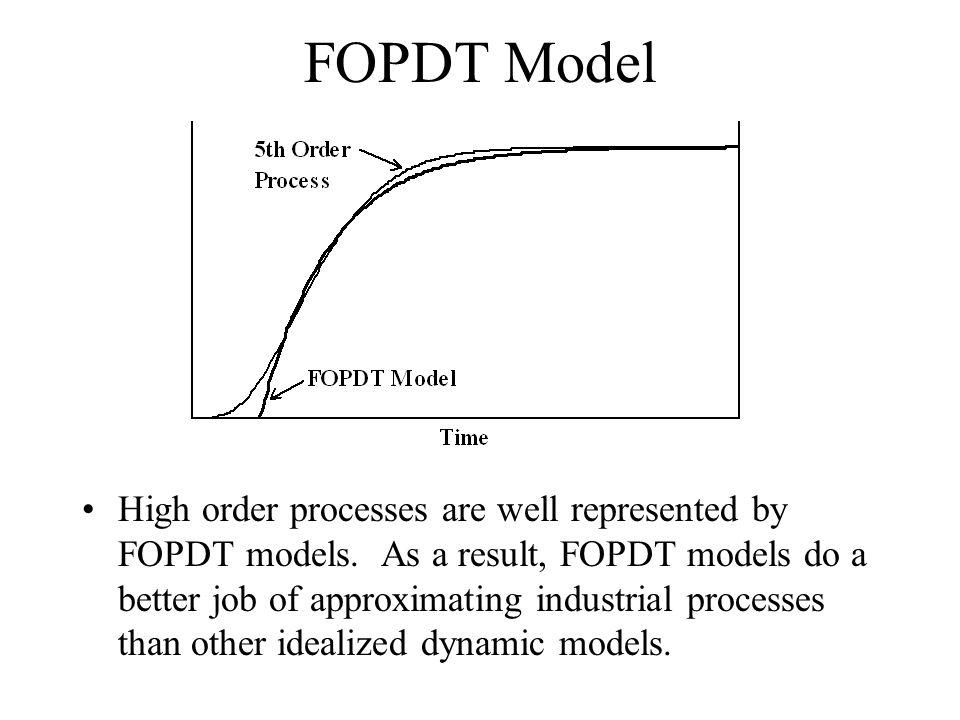 FOPDT Model