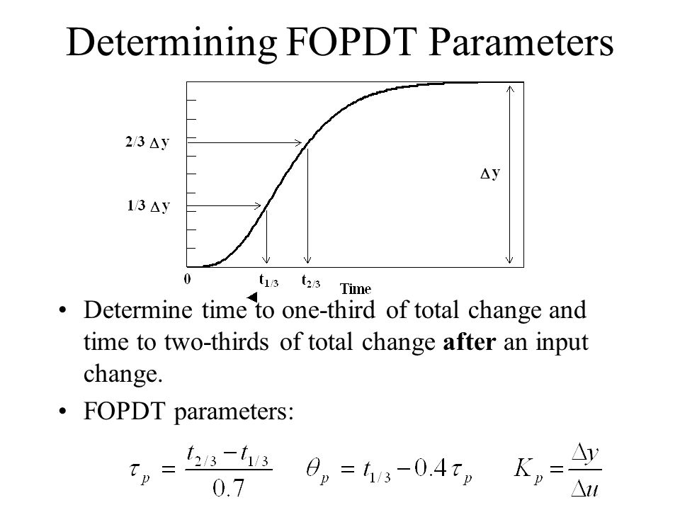 Determining FOPDT Parameters