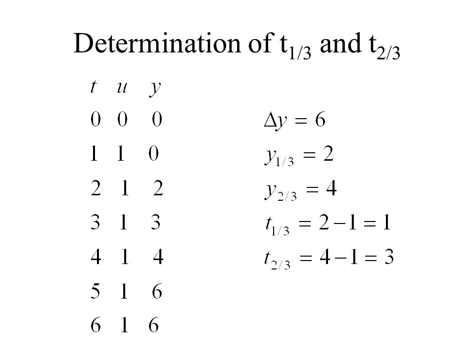 Determination of t1/3 and t2/3