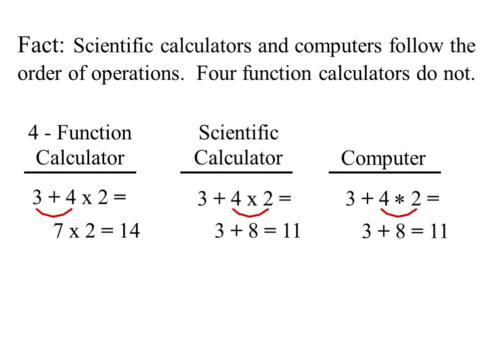 Fact: Scientific calculators and computers follow the order of operations. Four function calculators do not.