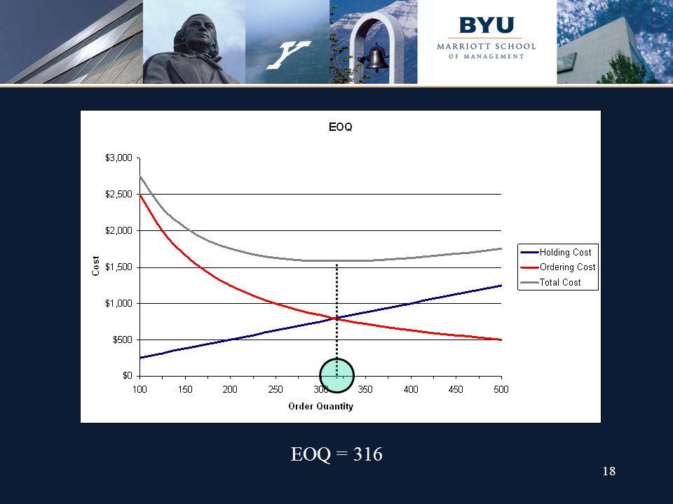 EOQ = 316