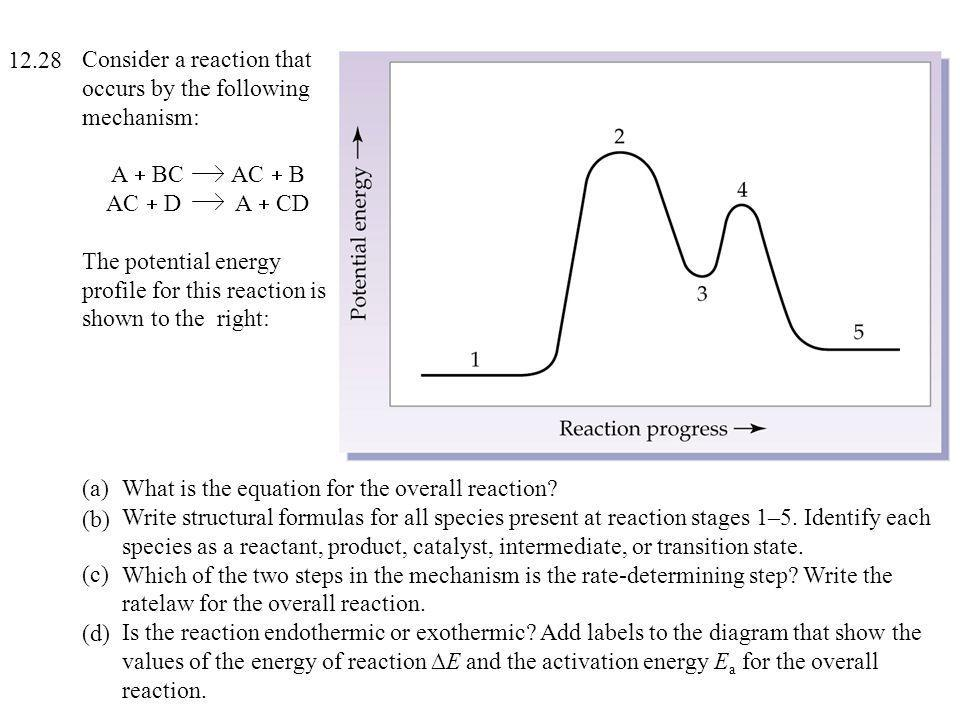 12.28 Consider a reaction that occurs by the following mechanism: A + BC AC + B. AC + D A + CD.