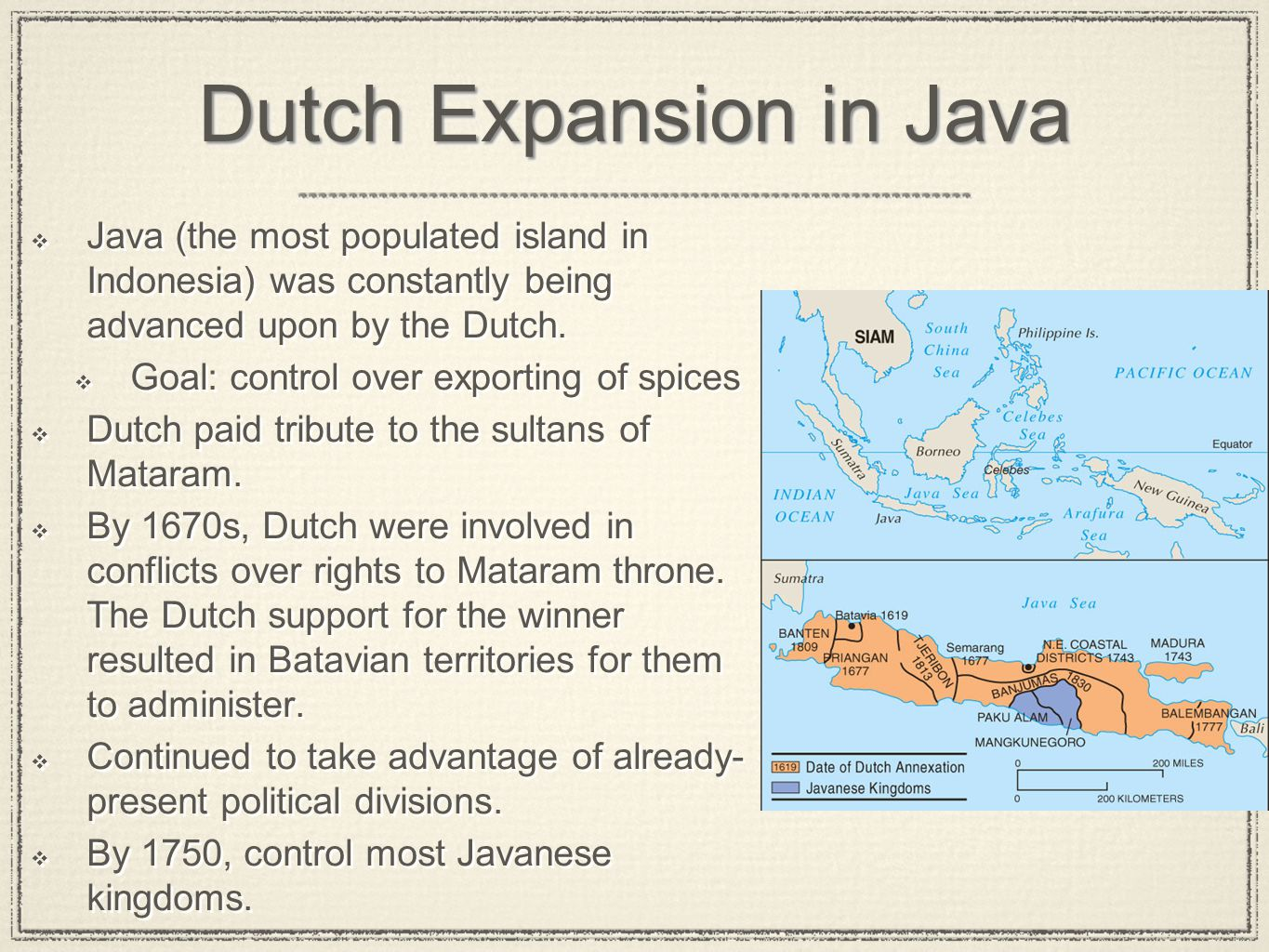 Dutch Expansion in Java
