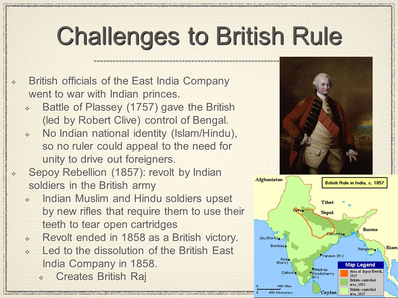 Challenges to British Rule