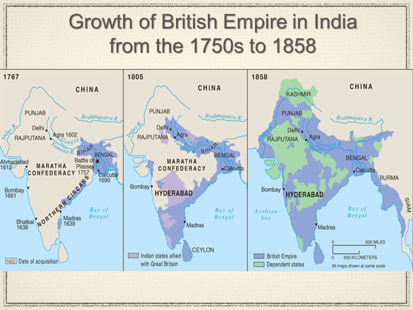 Growth of British Empire in India