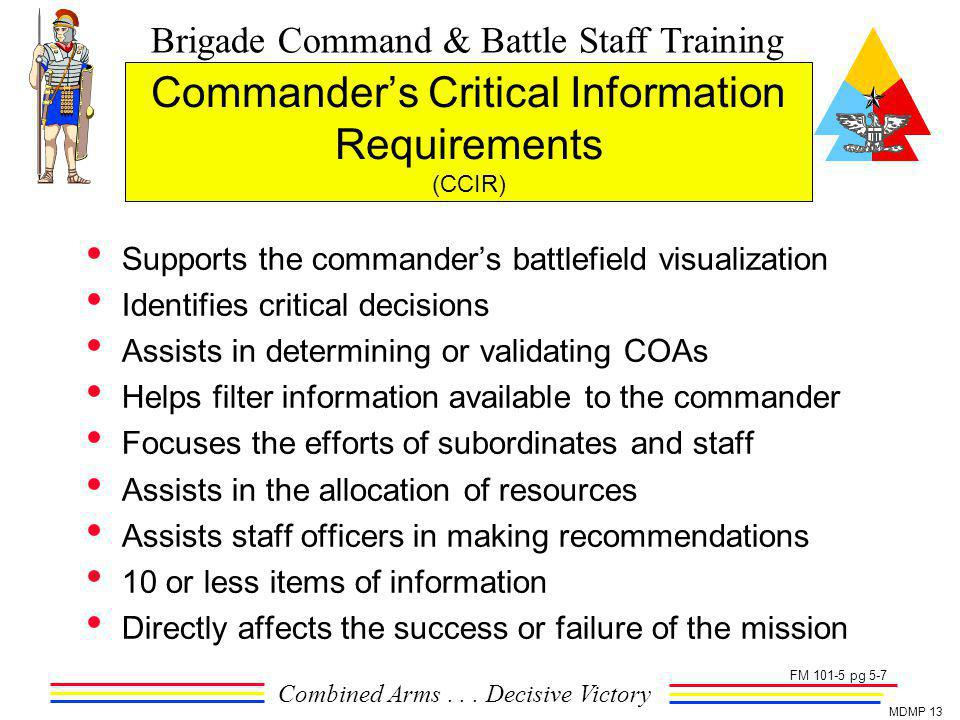 Commander's Critical Information Requirements (CCIR)