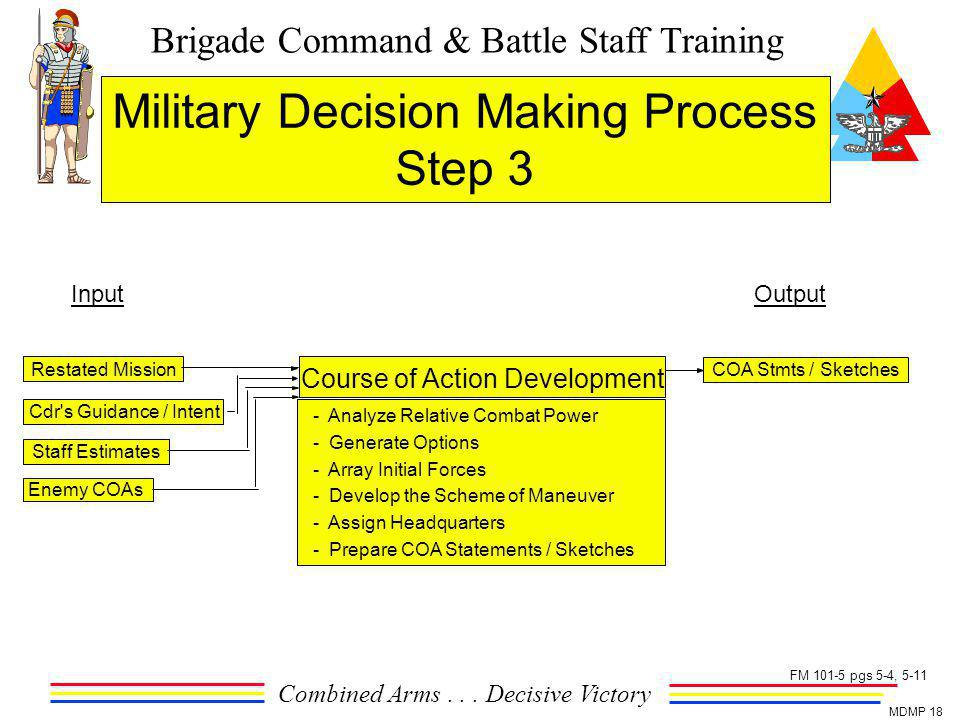 Military Decision Making Process Step 3