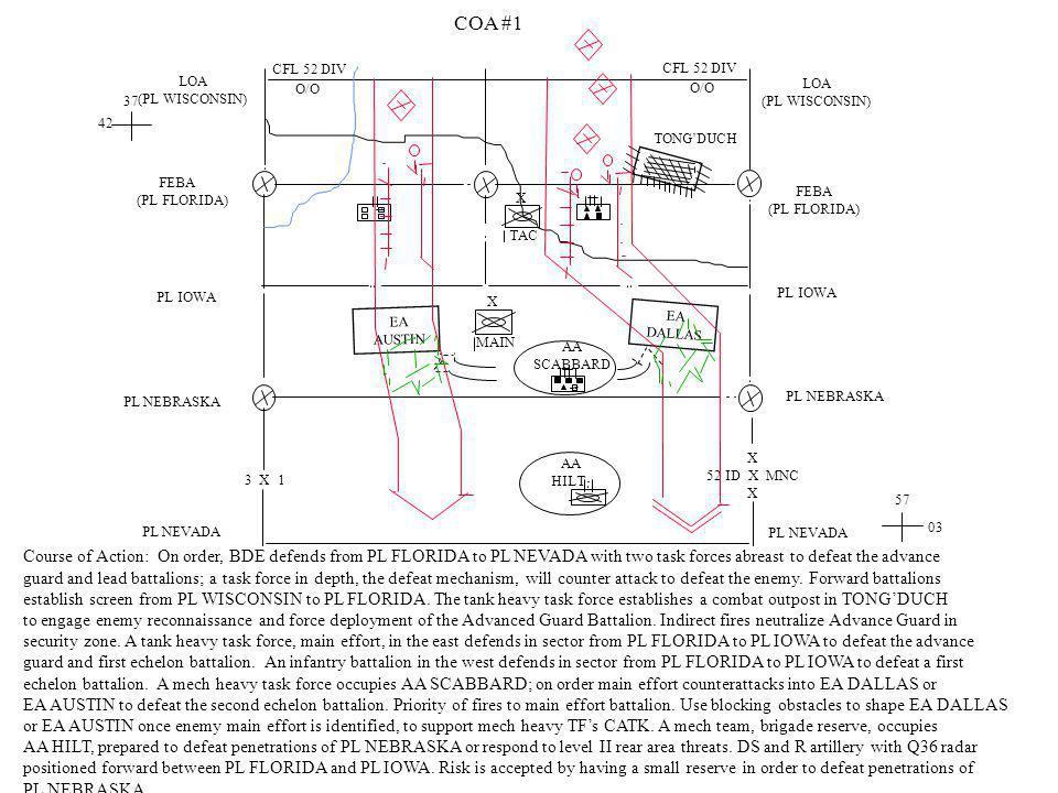 COA #1 CFL 52 DIV. CFL 52 DIV. LOA. (PL WISCONSIN) O/O. O/O. LOA. (PL WISCONSIN) 37. 42. TONG'DUCH.