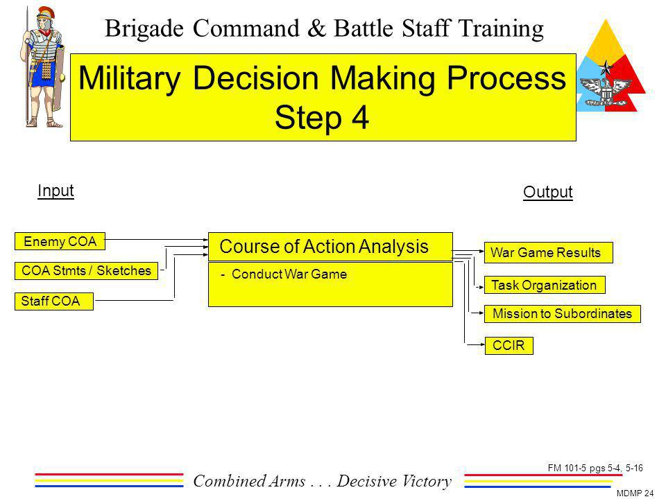 Military Decision Making Process Step 4