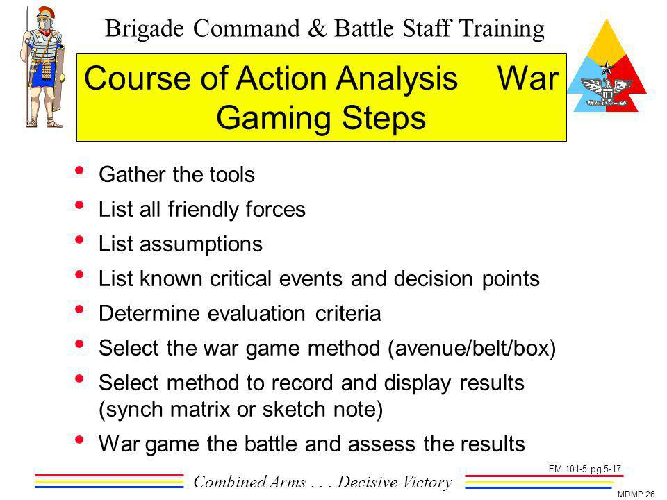 Course of Action Analysis War Gaming Steps