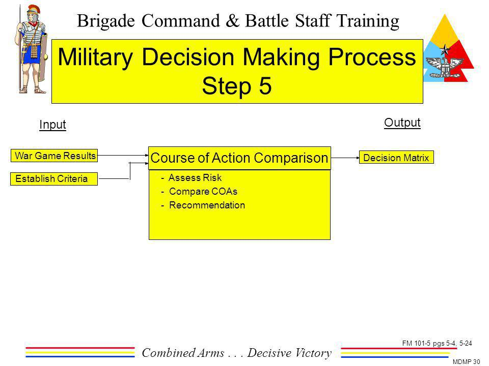 Military Decision Making Process Step 5