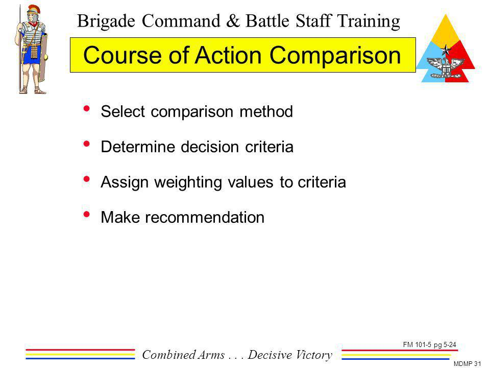 Course of Action Comparison