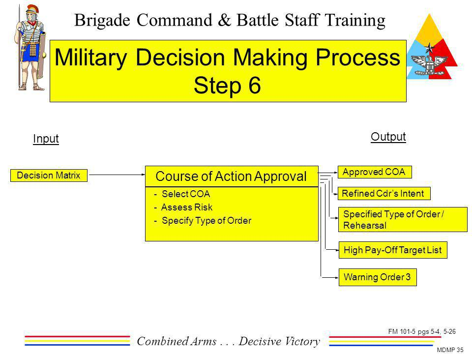 Military Decision Making Process Step 6