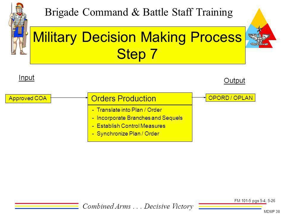 Military Decision Making Process Step 7