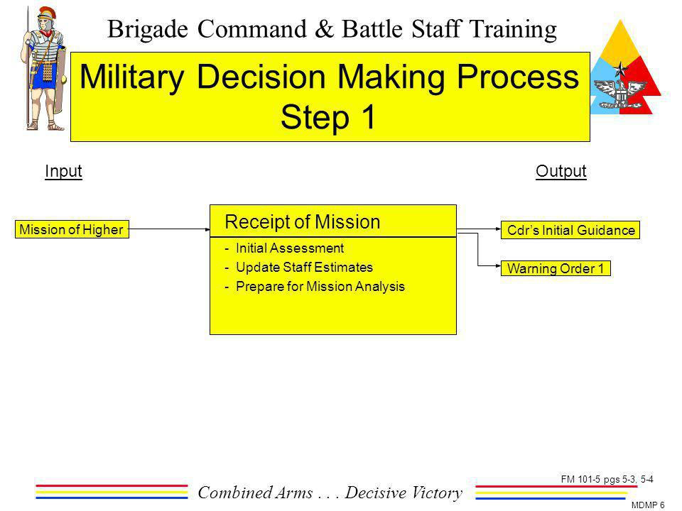 Military Decision Making Process Step 1