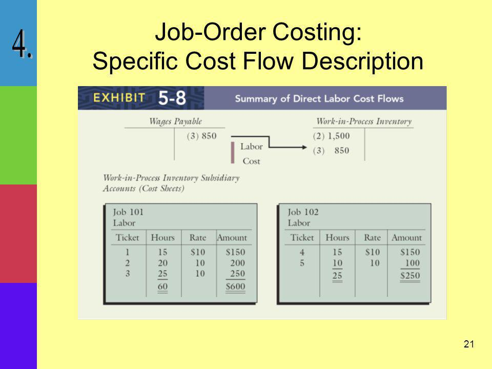 Job-Order Costing: Specific Cost Flow Description