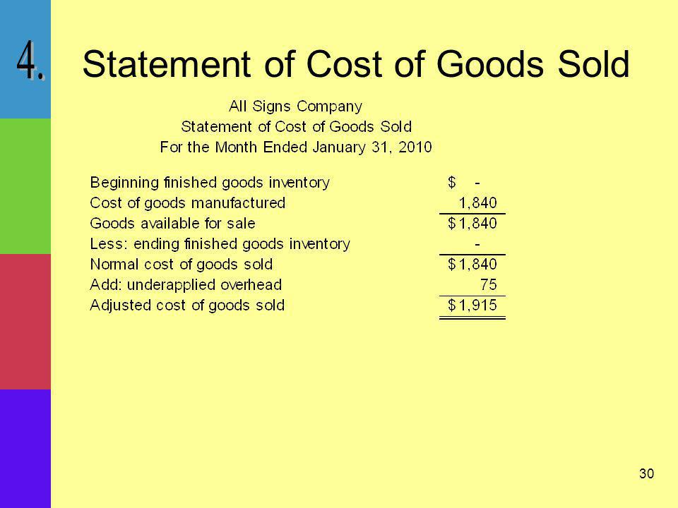 Statement of Cost of Goods Sold