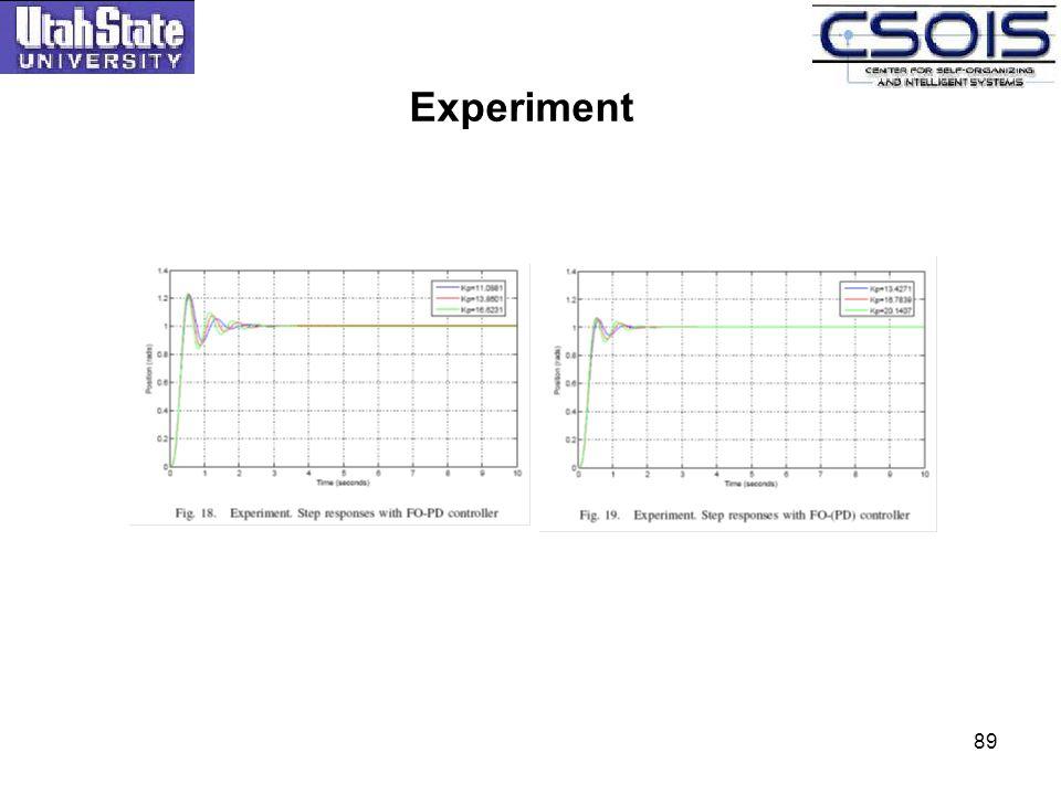 Experiment 89