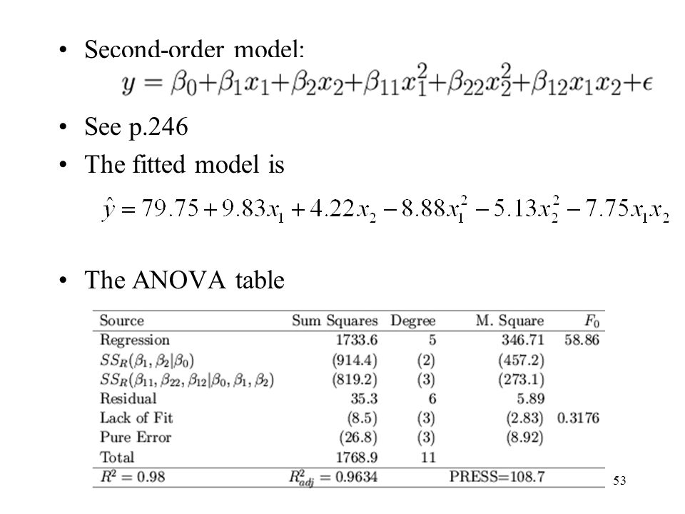 Second-order model: See p.246 The fitted model is The ANOVA table