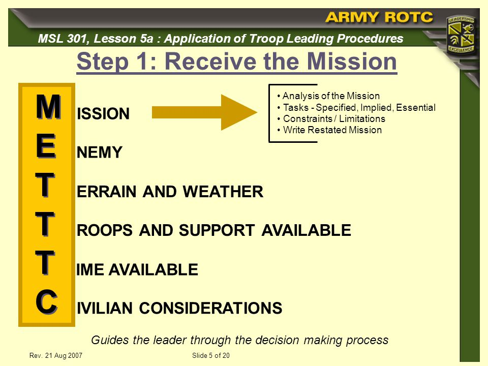 Step 1: Receive the Mission