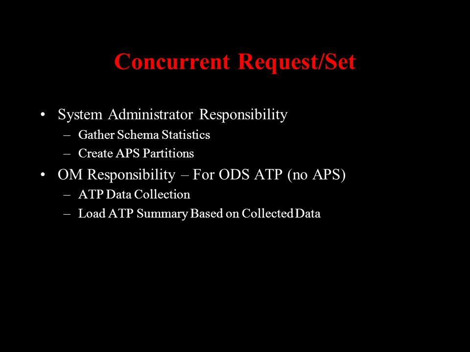 Concurrent Request/Set
