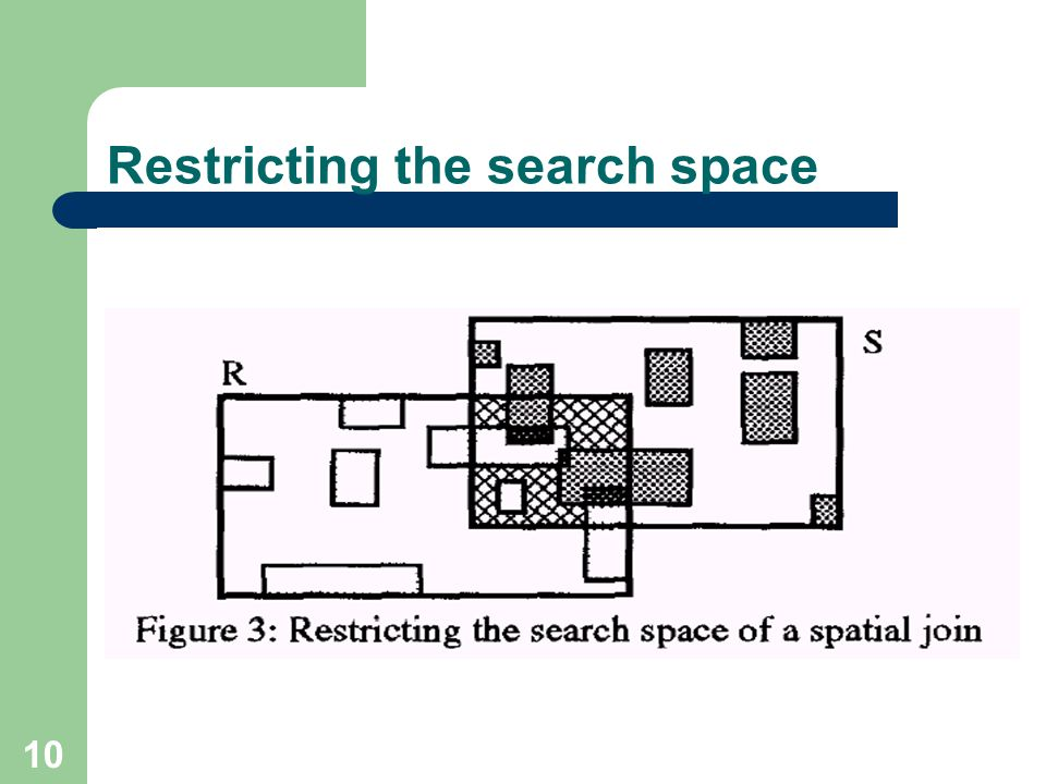 Restricting the search space