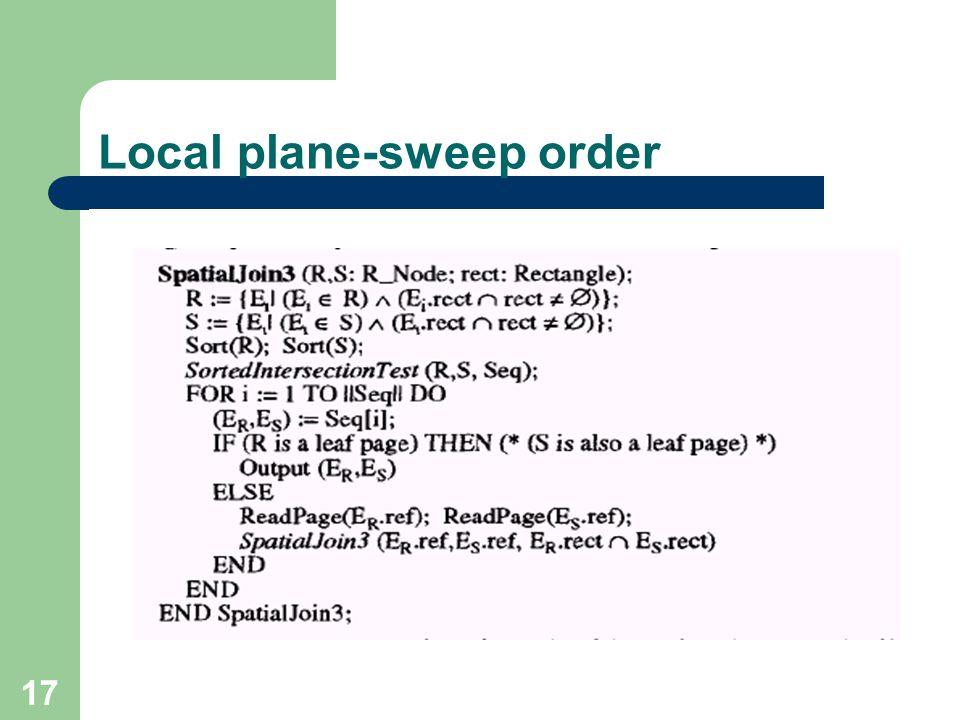 Local plane-sweep order