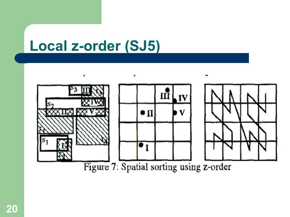 Local z-order (SJ5)