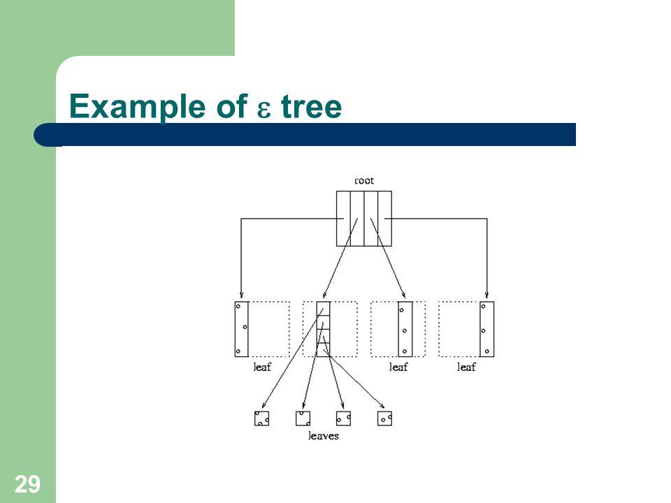 Example of  tree