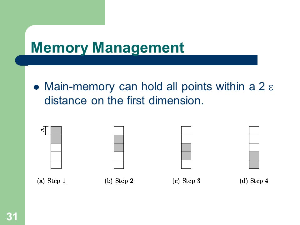 Memory Management Main-memory can hold all points within a 2  distance on the first dimension.