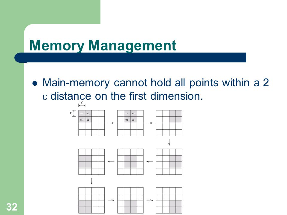 Memory Management Main-memory cannot hold all points within a 2  distance on the first dimension.